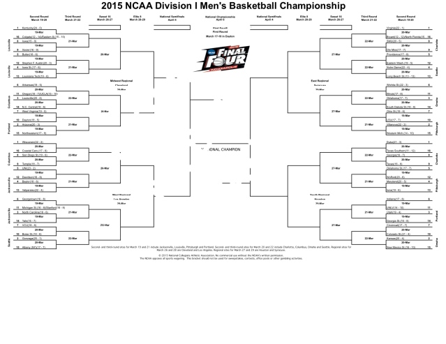 2015 Mock Selection Bracket